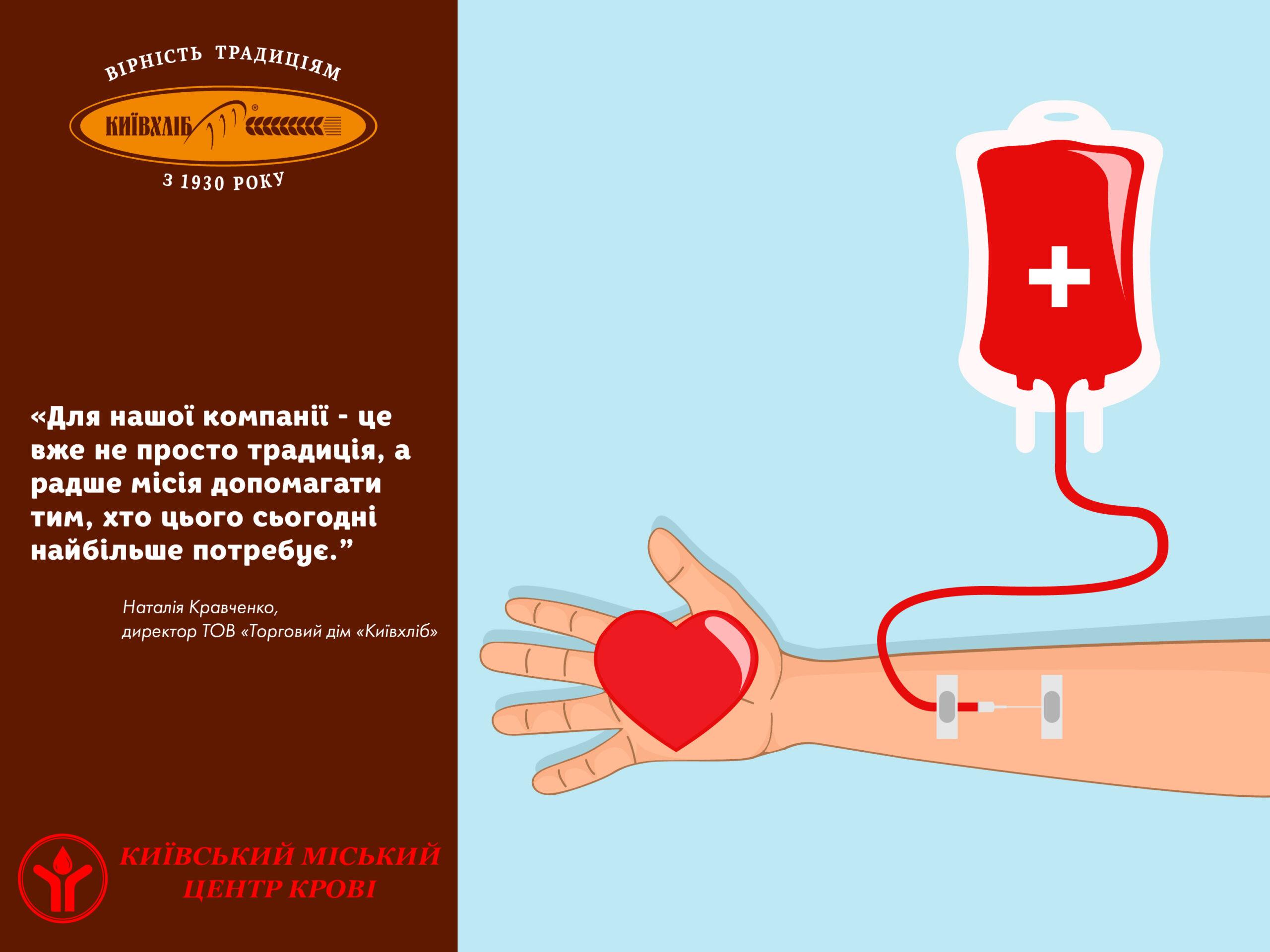 Пропагування донорства